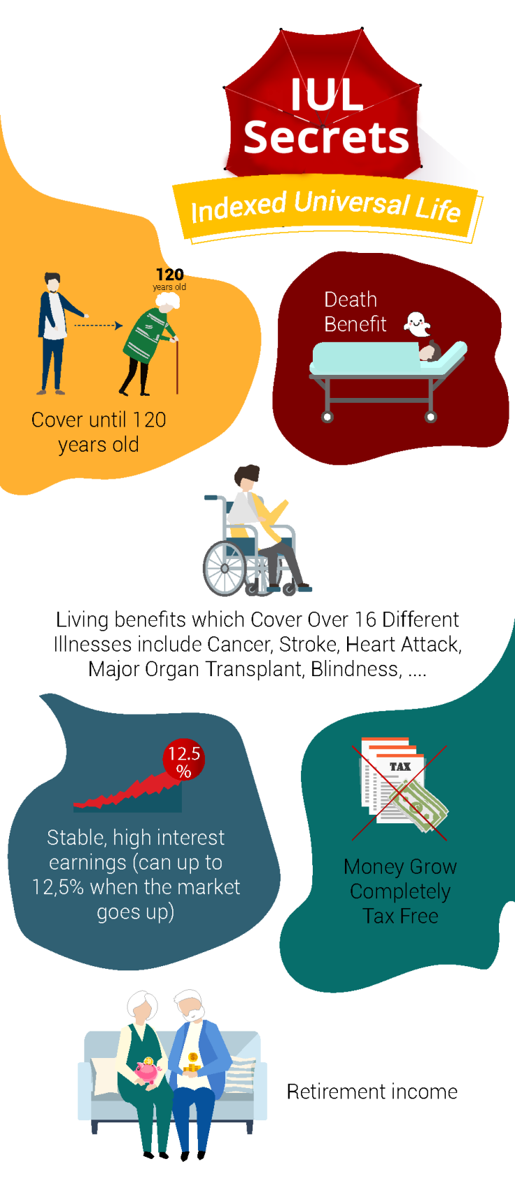 infographic_iul