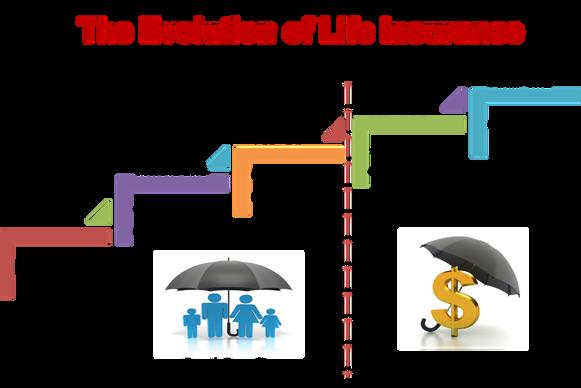 revolution-of-life-insurance