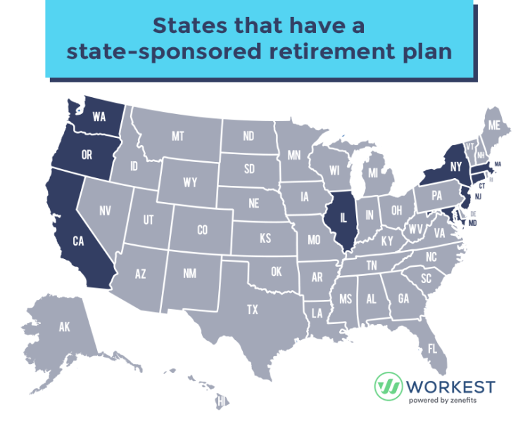 State-Mandated-Retirement-Plans